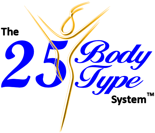 Welcome to the 25 Body Type System