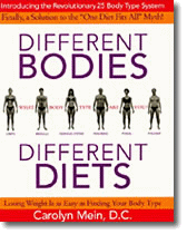 Discover which of the 25 unique body types is yours – and which diet works best for you.  Revolutionary research for men and women from Dr. Carolyn Mein.