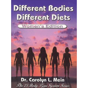 Discover which of the 25 unique women�s body types is yours � and which diet works best for you. Groundbreaking diet research for women from Dr. Carolyn Mein.