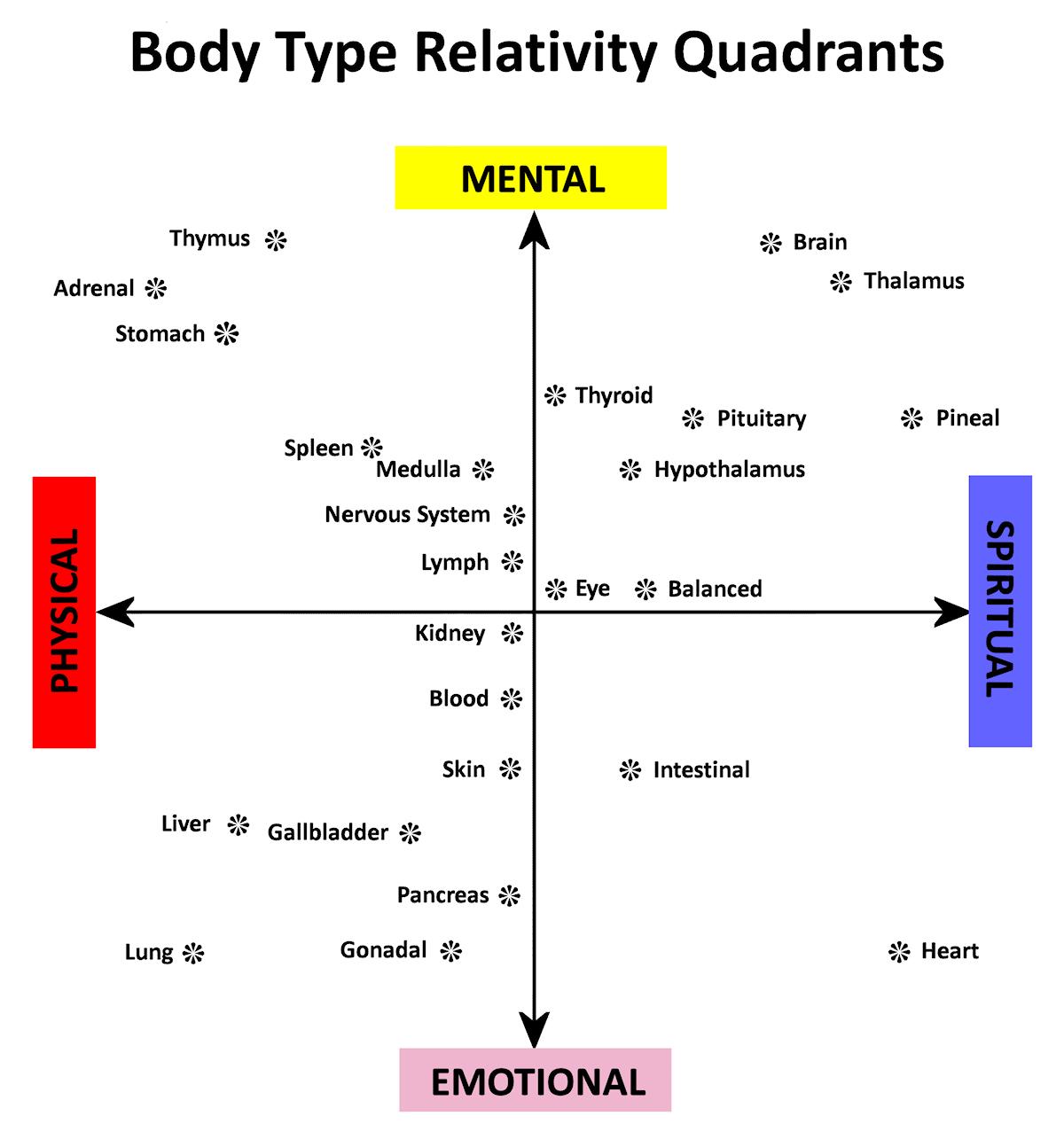 relativity_quadrants_sm.jpg